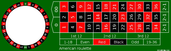 American_roulette