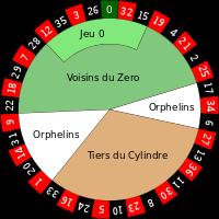 roulette-rule